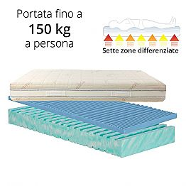 Mattress Square and Half Maxi Bio
